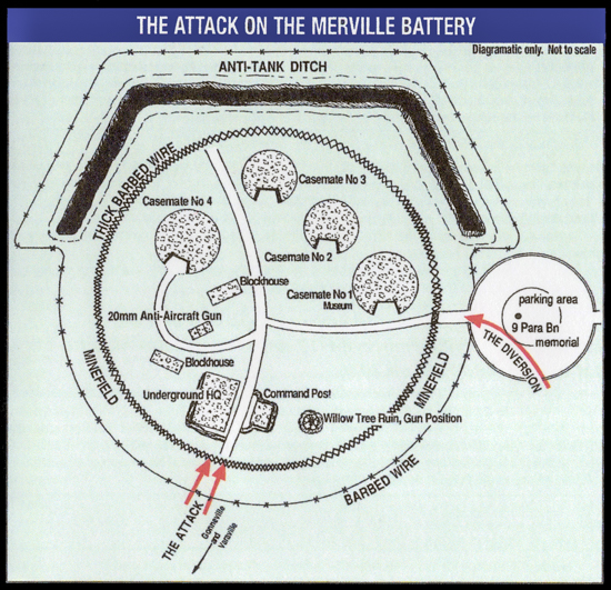 merville battery map-01
