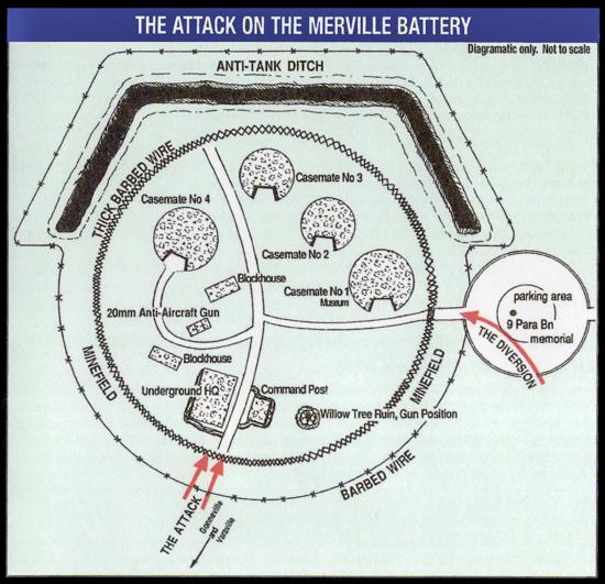 merville battery map-01
